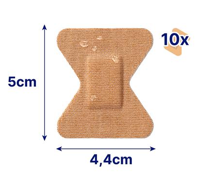 Hansaplast Fingerkuppenpflaster Inhalt