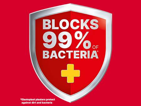 Elastoplast Bacteria Shield